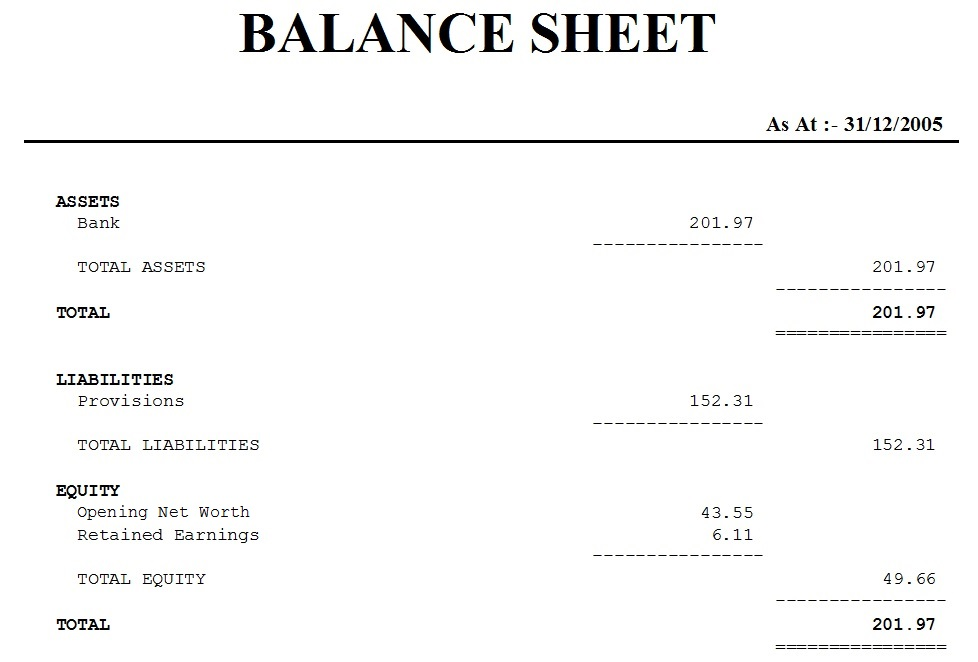 cash drawer balance sheet